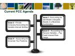 current pcc agenda