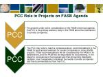 pcc role in projects on fasb agenda