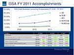 gsa fy 2011 accomplishments