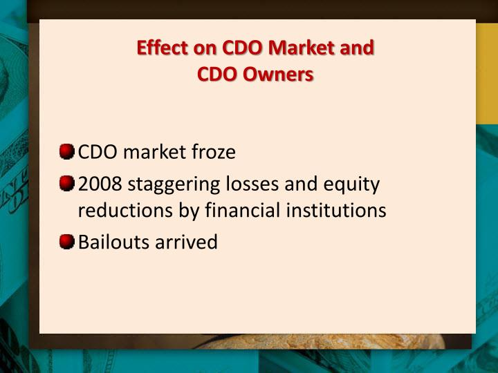 Effect on CDO Market and