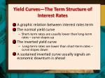 yield curves the term structure of interest rates