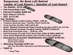 responses no bank left behind lender of last resort spender of last resort