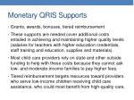 monetary qris supports