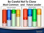 be careful not to clone most common and future leader