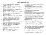 berlin memorial laws