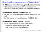 unanticipated consequences of inspections2