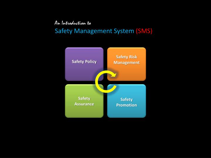 an introduction to safety management system sms n.