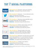top 7 social platforms