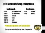 stc membership structure