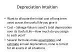 depreciation intuition