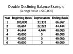 double declining balance example salvage value 40 000