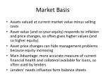 market basis