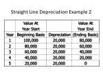 straight line depreciation example 21