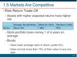 1 5 markets are competitive