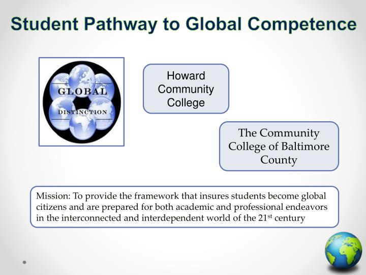 Student Pathway to Global Competence
