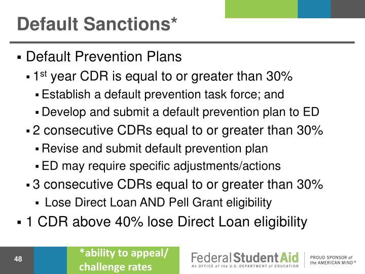 Default Sanctions*