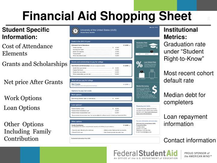 Financial Aid Shopping Sheet