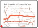 rail domestic all commodity tons1