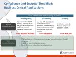 compliance and security simplified business critical applications