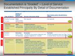 documentation is graded level of service established principally by detail of documentation