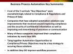 business process automation key summaries