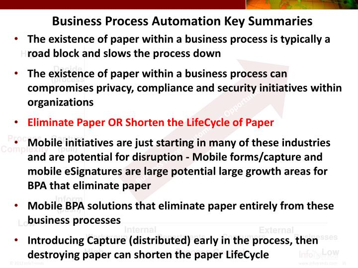 Business Process Automation Key Summaries