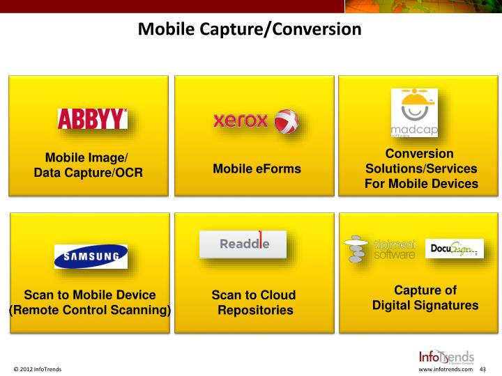 Mobile Capture/Conversion