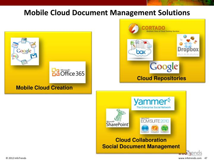 Mobile Cloud Document