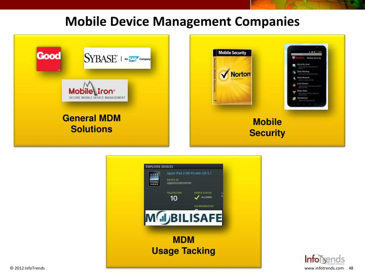 Mobile Device Management Companies