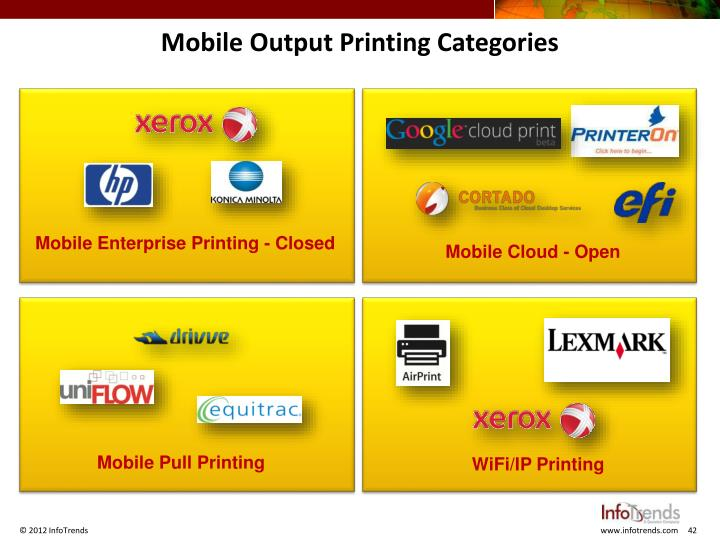 Mobile Output Printing Categories