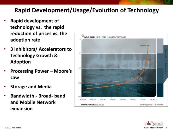 Rapid Development/Usage/Evolution of Technology