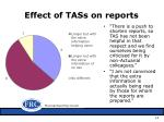 effect of tass on reports