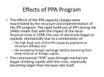 effects of ppa program
