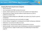 use cases in blue button app ecosystem