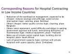 corresponding reasons for hospital contracting in low income countries