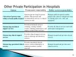 other private participation in hospitals