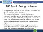 fgd result energy problems