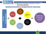 recommendation roadmap instruments on energy policy for community