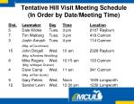 tentative hill visit meeting schedule in order by date meeting time