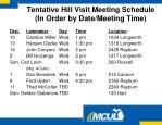 tentative hill visit meeting schedule in order by date meeting time1