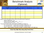 benchmark analysis optional