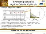 evaluating solutions against criteria optional