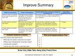 improve summary