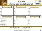 kaizen action workout optional