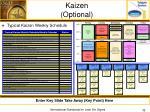 kaizen optional