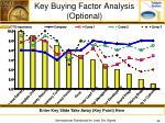 key buying factor analysis optional