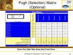 pugh selection matrix optional