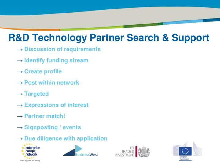 R&D Technology Partner Search & Support