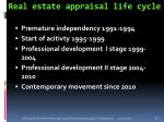 real estate appraisal life cycle