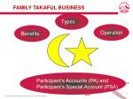 family takaful business